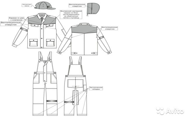 Готовые лекала для одежды фильмы с джейсоном стетхемом в главной роли комедии